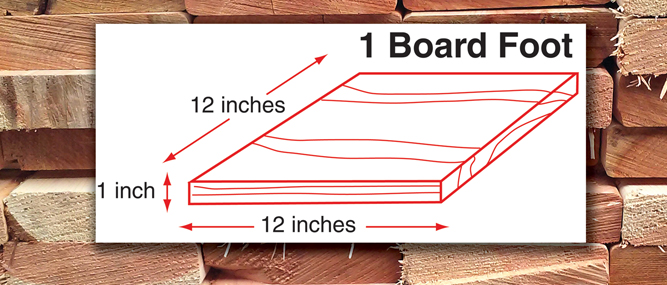 Lumber Dimensions Sizes Nominal Size Actual S4s Old